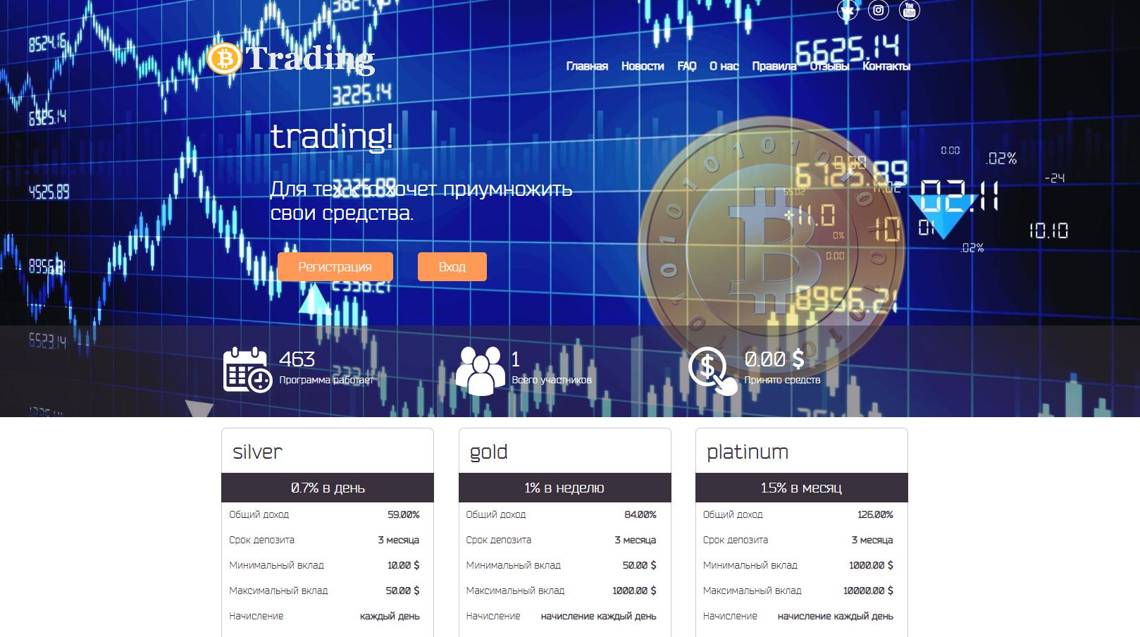 H-SCRIPT Скрипт инвестиционного проекта Trading
