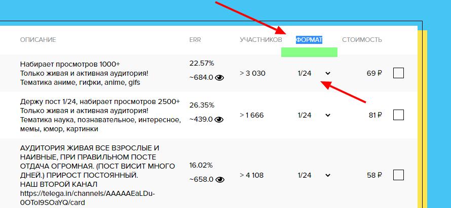 Аналитика каналов в Telegram: где покупать рекламу?