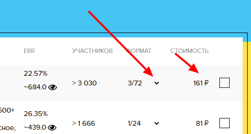 Рекламные возможности Telegram - цены, советы